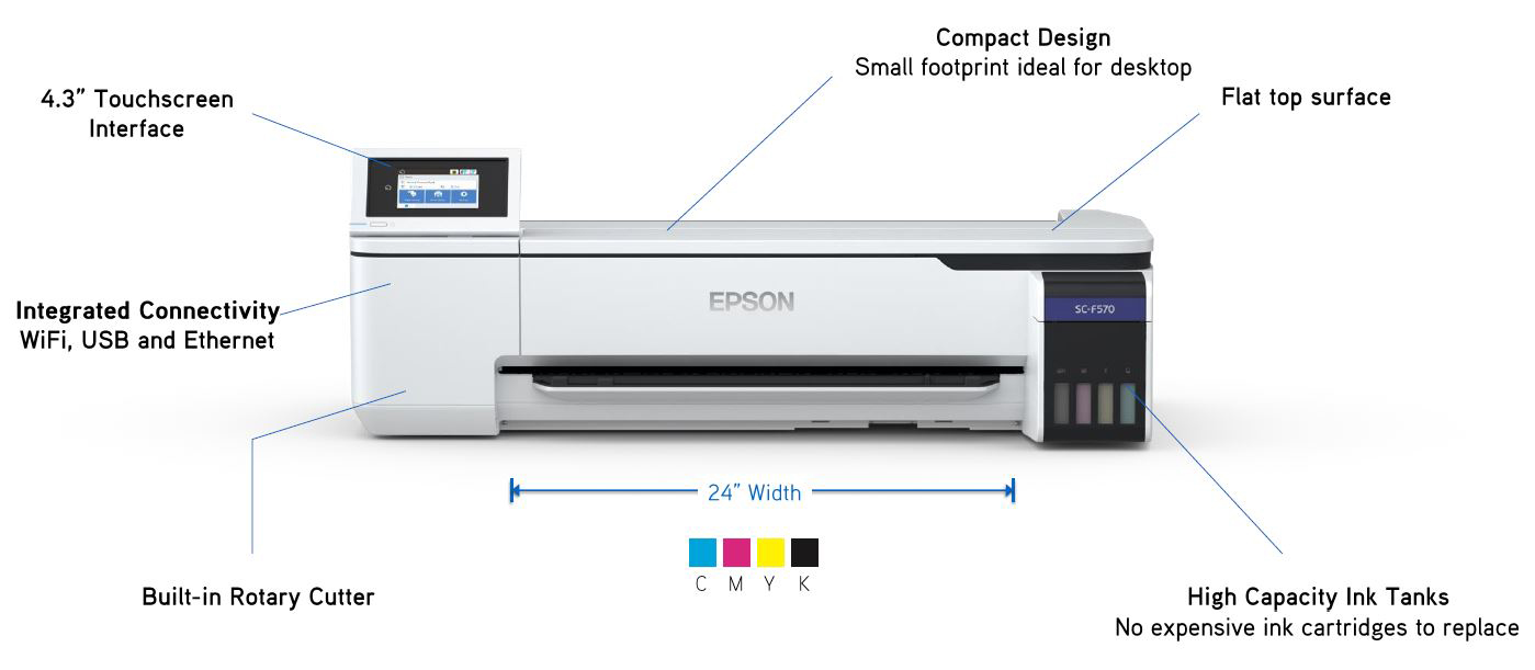 Epson F570 Pro Features